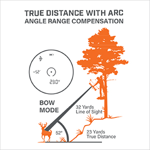 Bushnell Nitro 1800 Rangefinder features angle range compensation technology for up or down hill shooting
