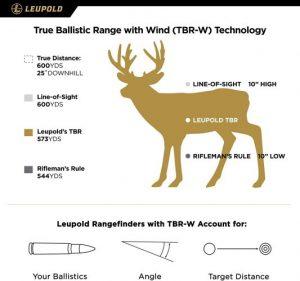 the Leupold RX-2800 TBR Laser Rangefinder utilizes TBR technology